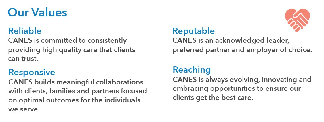 Our Values are:  Reliable  CANES is committed to consistently providing high quality care that clients can trust.  Reputable  CANES is an acknowledged leader, preferred partner and employer of choice.  Responsive  CANES builds meaningful collaborations with clients, families and partners focused on optimal outcomes for the individuals we serve.    Reaching  CANES is always evolving, innovating and embracing opportunities to ensure our clients get the best care.